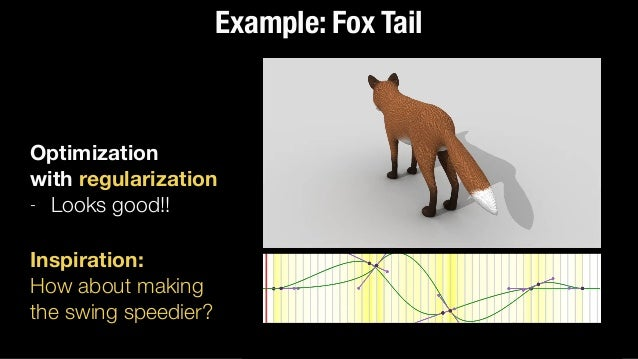 Example: Fox Tail Optimization with regularization & time-varying cost Time-varying cost weight