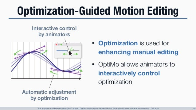 Yuki Koyama and Masataka Goto. OptiMo: Optimization-Guided Motion Editing for Keyframe Character Animation. CHI 2018. http...