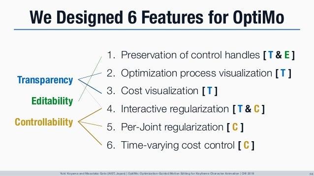 Algorithm: How Does Optimization Work?