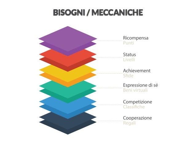 BISOGNI / MECCANICHE