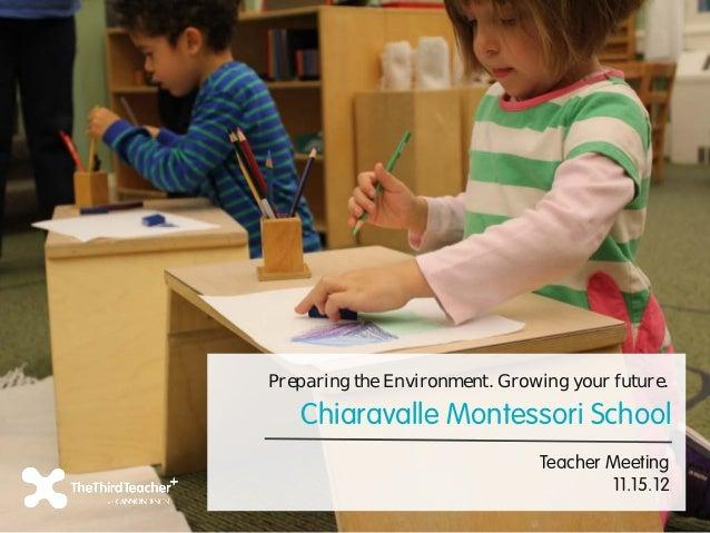 Preparing the Environment. Growing your future.   Chiaravalle Montessori School                               Teacher Meet...