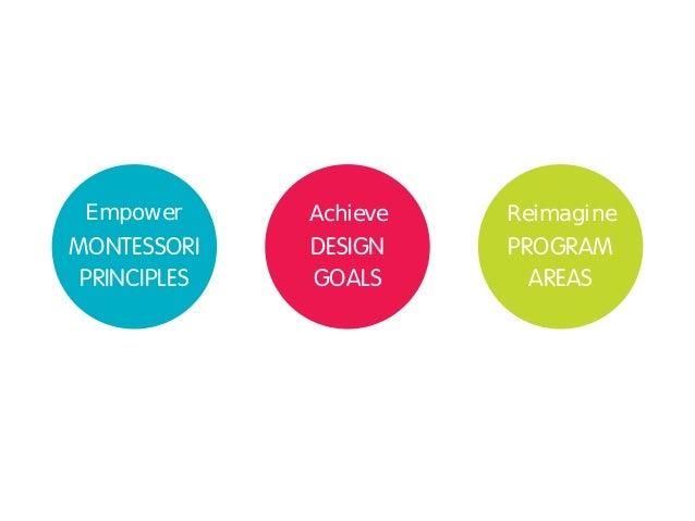 Empower      Achieve   ReimagineMONTESSORI    DESIGN    PROGRAM PRINCIPLES   GOALS       AREAS