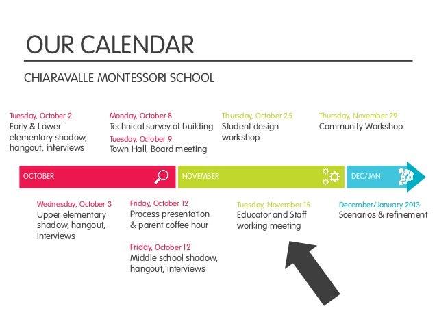 OUR CALENDAR    CHIARAVALLE MONTESSORI SCHOOLTuesday, October 2        Monday, October 8               Thursday, October 2...
