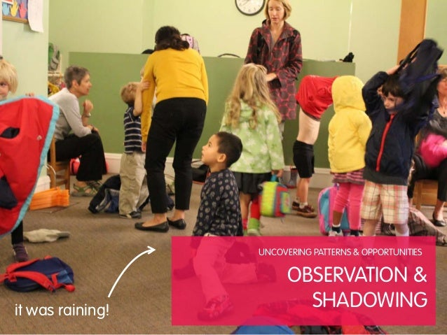 UNCOVERING PATTERNS & OPPORTUNITIES                        OBSERVATION &it was raining!           SHADOWING