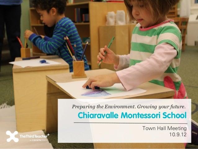 Preparing the Environment. Growing your future.  Chiaravalle Montessori School                             Town Hall Meeti...