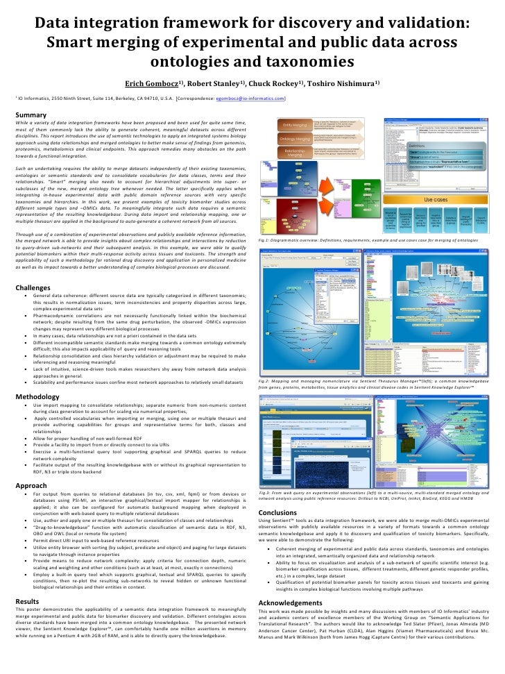 Data integration framework for discovery and validation:            Smart merging of experimental and public data across  ...