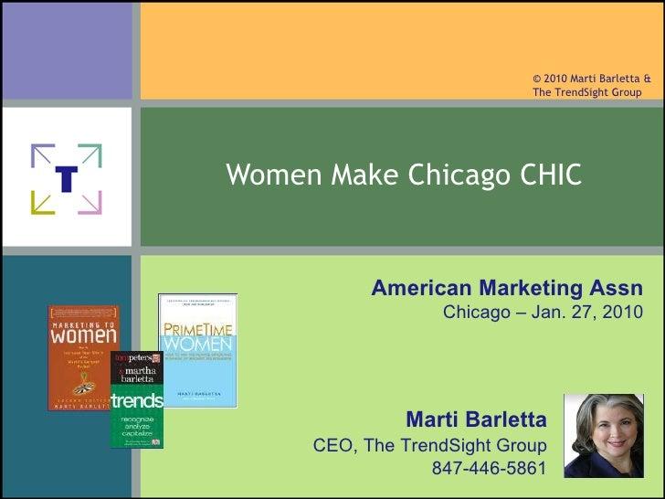 Women Make Chicago CHIC © 2010 Marti Barletta & The TrendSight Group Marti Barletta CEO, The TrendSight Group 847-446-5861...
