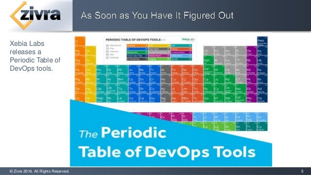 Heroes journey learning from successful devops transformations xebia labs releases a periodic table urtaz Image collections