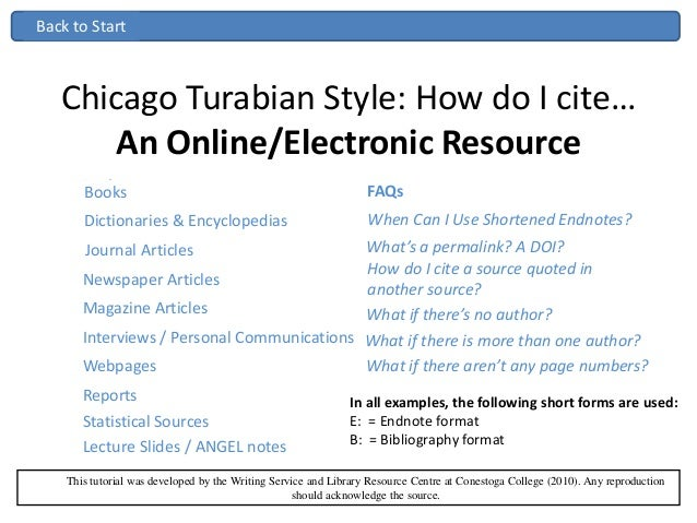 Turabian Style: How to Use It