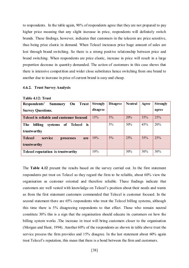 factors behind the brand switching in telecom industry Subscribers of telecommunication industry in bangladesh multiple  significant influence on customers' switching resistance, while other factors such as trust, perceived  repurchase of same brand over time [24, 28, 28] and careful.