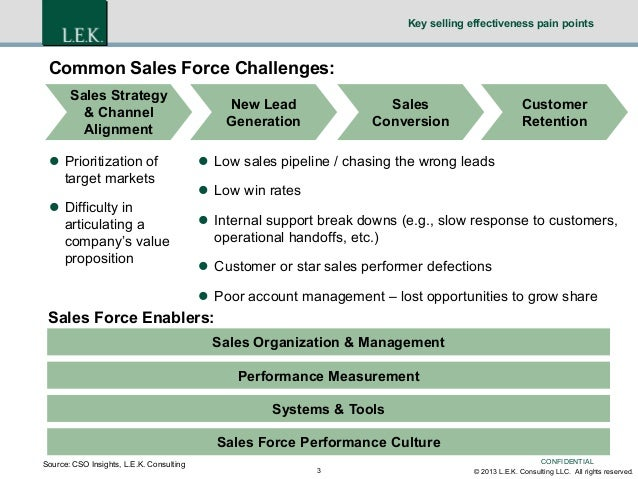 improving the sales force There are three major areas for improving sales force effectiveness: strategy,  execution, and capabilities to create a successful strategy, you must know what .