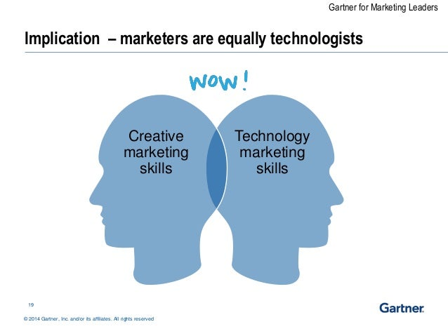 changing role of marketing 146 john m d koster: on the changing role of marketing within the firm days of marketing the main goal of marketing was to provide sales support in the shape of market research, sales.