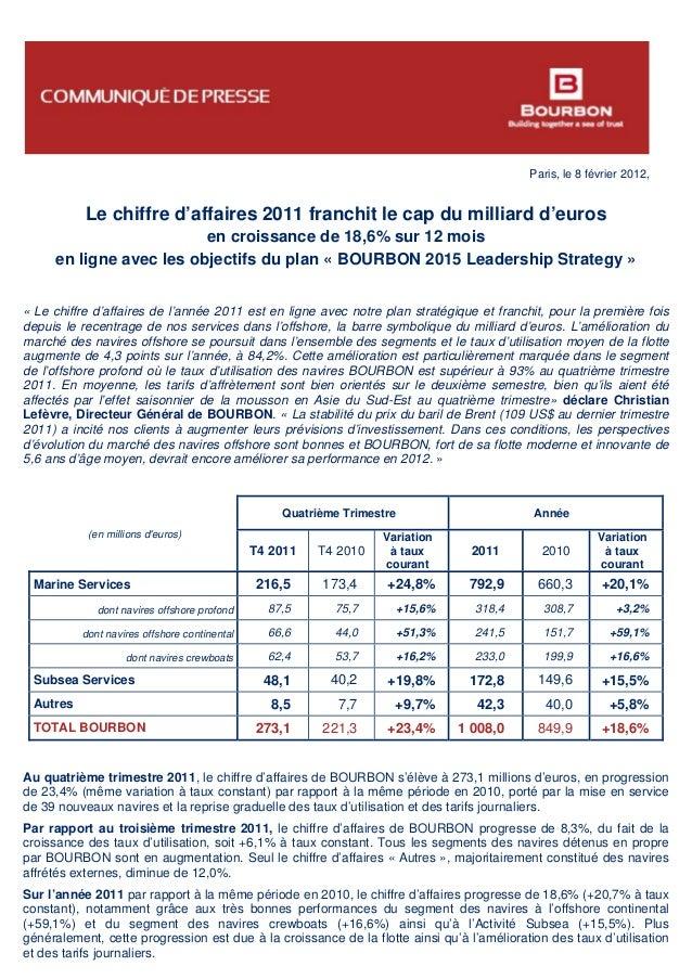 Paris, le 8 février 2012, Le chiffre d'affaires 2011 franchit le cap du milliard d'euros en croissance de 18,6% sur 12 moi...