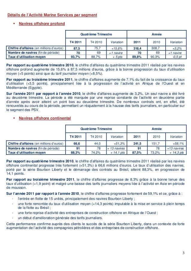 3 Détails de l'Activité Marine Services par segment  Navires offshore profond Quatrième Trimestre Année T4 2011 T4 2010 V...