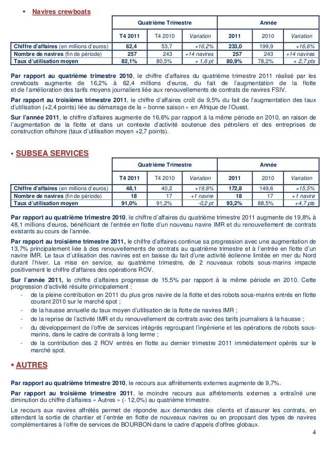 4  Navires crewboats Quatrième Trimestre Année T4 2011 T4 2010 Variation 2011 2010 Variation Chiffre d'affaires (en milli...
