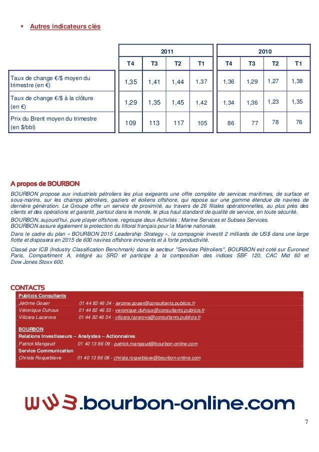 7  Autres indicateurs clés A propos de BOURBON BOURBON propose aux industriels pétroliers les plus exigeants une offre co...