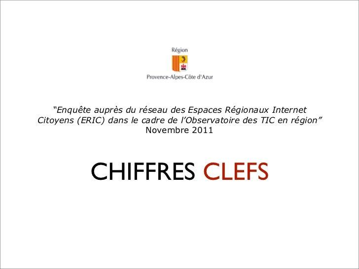 """""""Enquête auprès du réseau des Espaces Régionaux InternetCitoyens (ERIC) dans le cadre de l'Observatoire des TIC en région""""..."""