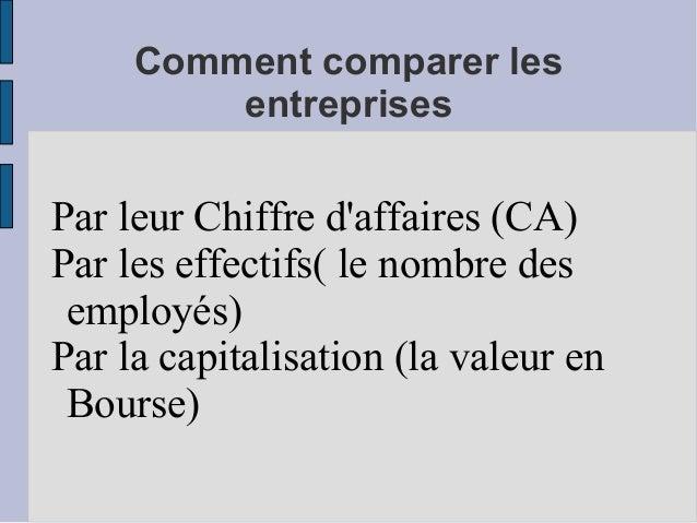 Comment comparer les entreprises Par leur Chiffre d'affaires (CA) Par les effectifs( le nombre des employés) Par la capita...
