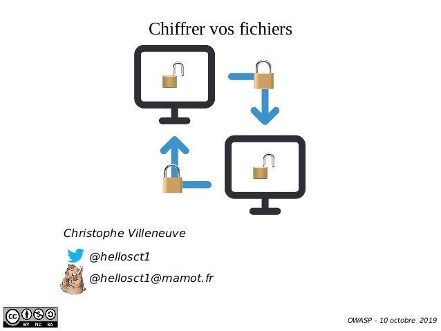 Chiffrer vos fichiers Christophe Villeneuve @hellosct1 @hellosct1@mamot.fr OWASP – 10 octobre 2019