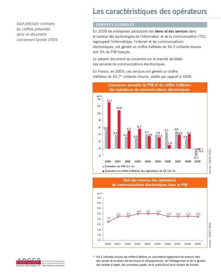Les caractéristiques des opérateursSauf précision contraire,     DONNÉES GLOBALESles chiffres présentés                   ...