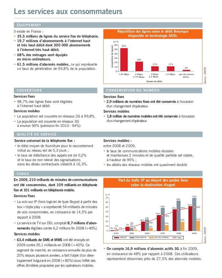 Les services aux consommateurs ÉQUIPEMENTIl existe en France :                                                            ...