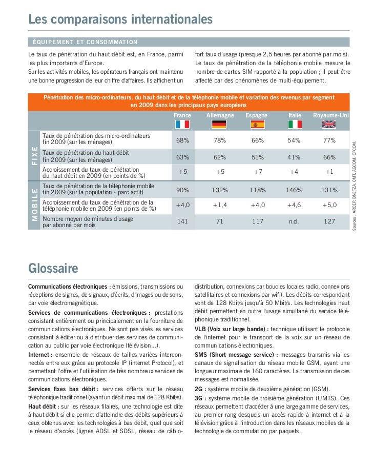 Les comparaisons internationales ÉQUIPEMENT ET CONSOMMATIONLe taux de pénétration du haut débit est, en France, parmi     ...
