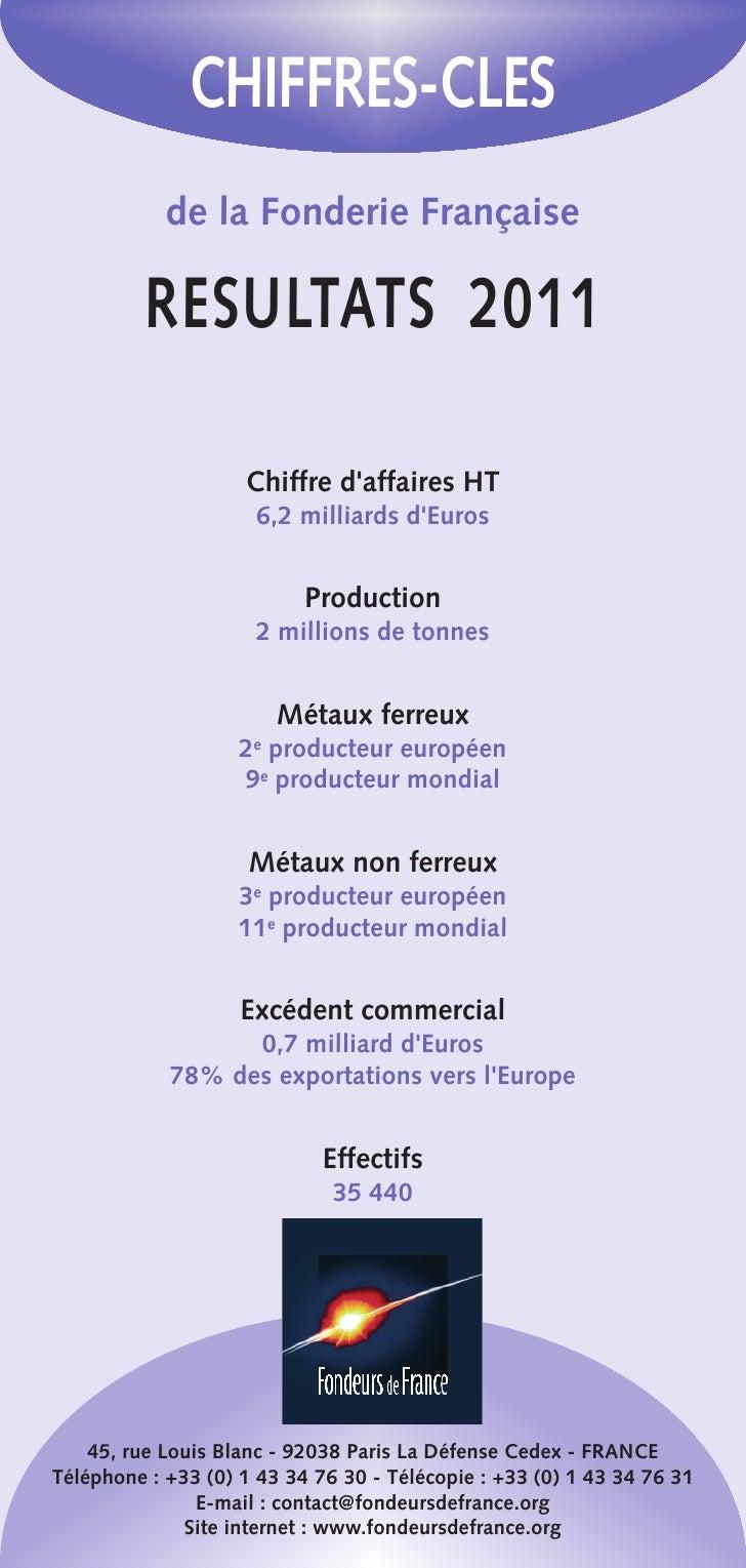 CHIFFRES-CLES            de la Fonderie Française          RESULTATS 2011                    Chiffre daffaires HT         ...