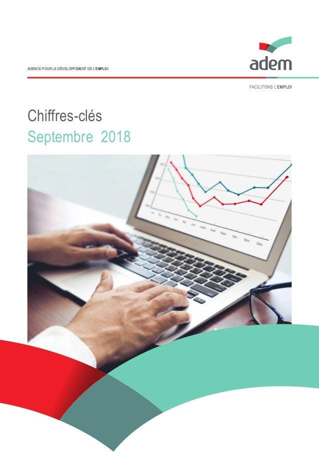 AGENCE POUR LE DÉVELOPPEMENT DE L'EMPLOI Chiffres-clés Septembre 2018