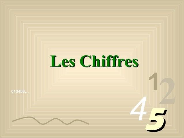 013456… 1 2455 Les ChiffresLes Chiffres