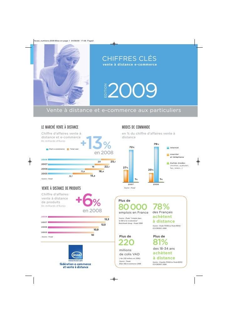 CHIFFRES CLÉS                                                            vente à distance e-commerce                      ...