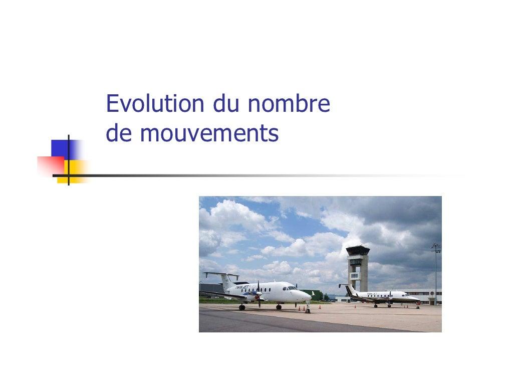 Evolution du nombrede mouvements