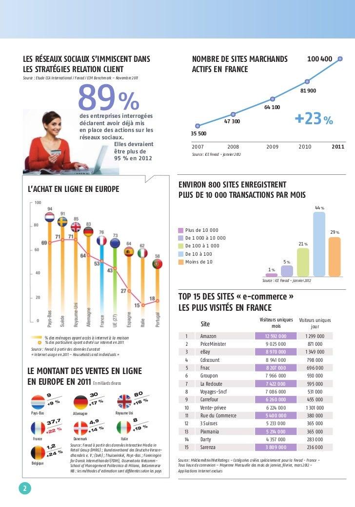 FINAL_fevad2012-numbers-juin_Mise en page 1 14/06/12 15:41 Page3        LES RÉSEAUX SOCIAUX S'IMMISCENT DANS              ...