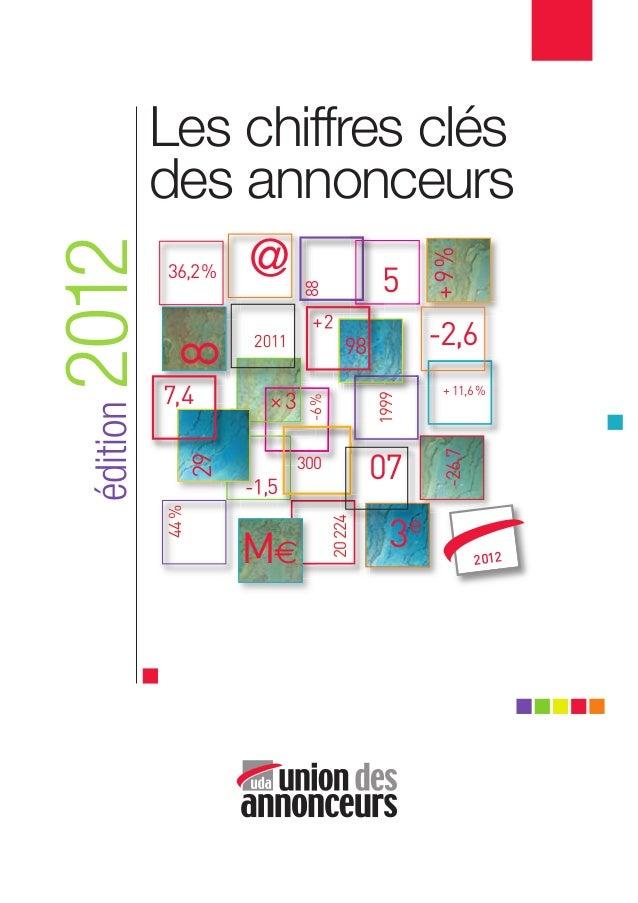 Les chiffres clés des annonceurs édition2012 2012 36,2% @ 5 88 +9% 98 ×3 + 11,6%1999 20224 -6% 300 -1,5 07 3e -26,7 44% 8 ...