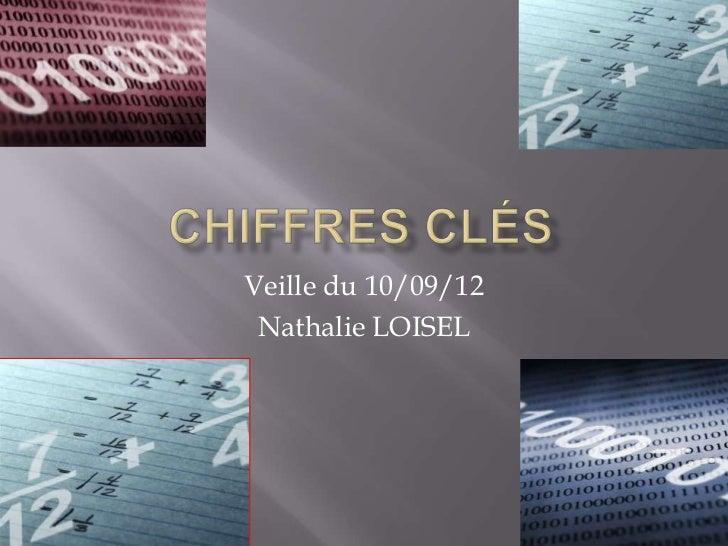 Veille du 10/09/12 Nathalie LOISEL
