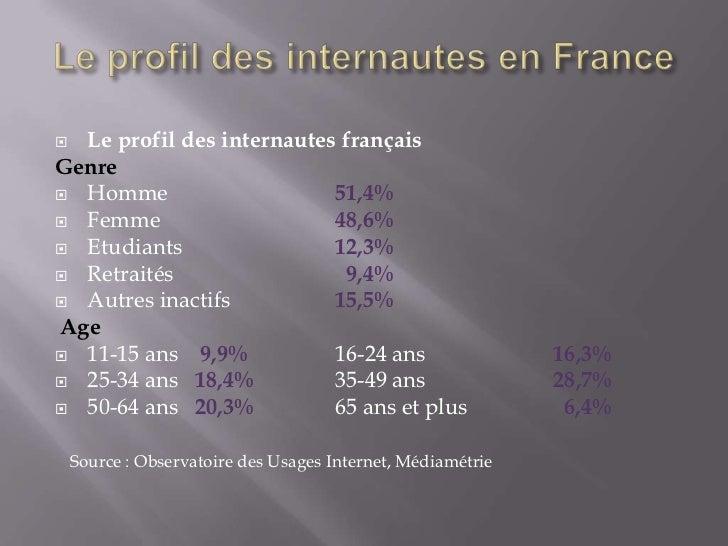  Le profil des internautes françaisGenre Homme                    51,4% Femme                    48,6% Etudiants      ...