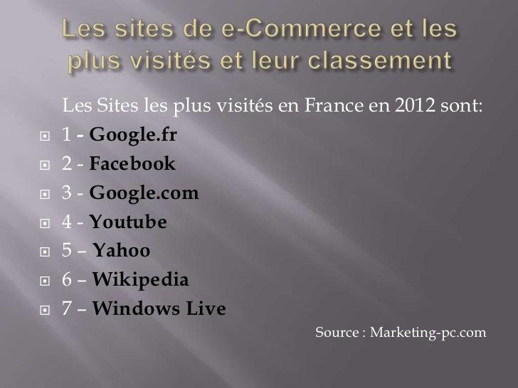Les Sites les plus visités en France en 2012 sont:   1 - Google.fr   2 - Facebook   3 - Google.com   4 - Youtube   5 ...