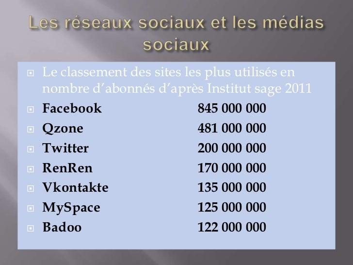    Le classement des sites les plus utilisés en    nombre d'abonnés d'après Institut sage 2011   Facebook               ...