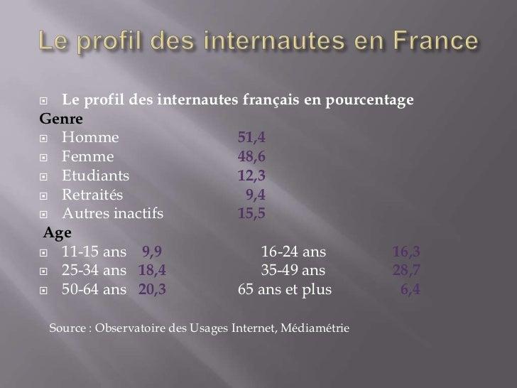  Le profil des internautes français en pourcentageGenre Homme                    51,4 Femme                    48,6 Et...