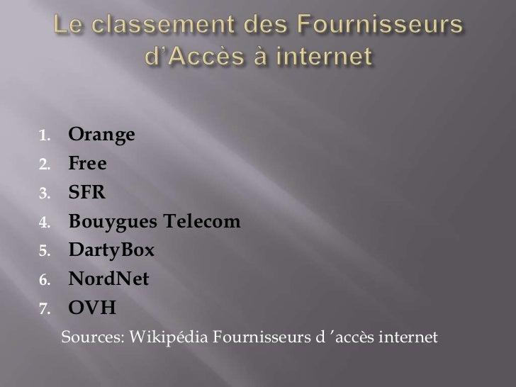 1.   Orange2.   Free3.   SFR4.   Bouygues Telecom5.   DartyBox6.   NordNet7.   OVH     Sources: Wikipédia Fournisseurs d '...