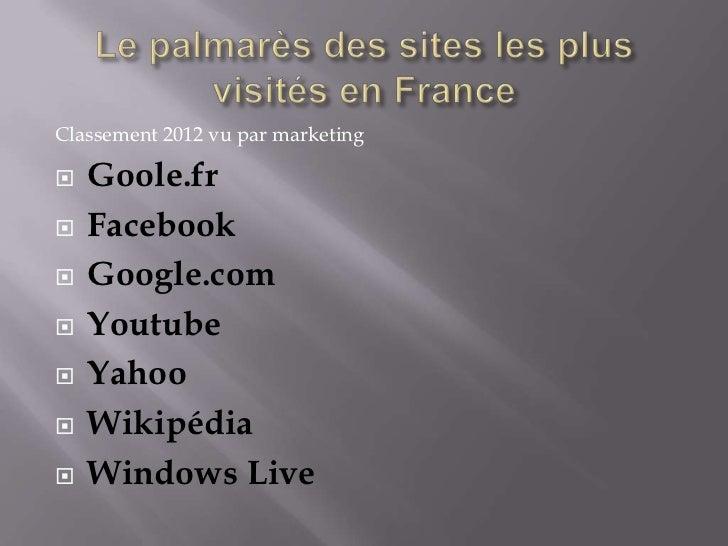 Classement 2012 vu par marketing   Goole.fr   Facebook   Google.com   Youtube   Yahoo   Wikipédia   Windows Live