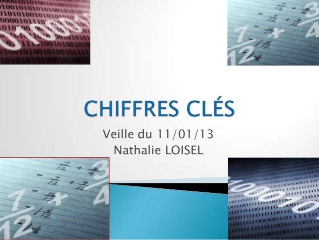 Veille du 11/01/13 Nathalie LOISEL