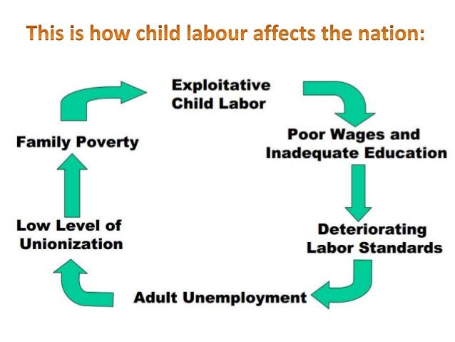 Consequences of child labour The presence of a large number of child laborers is regarded as a serious issue in terms of e...