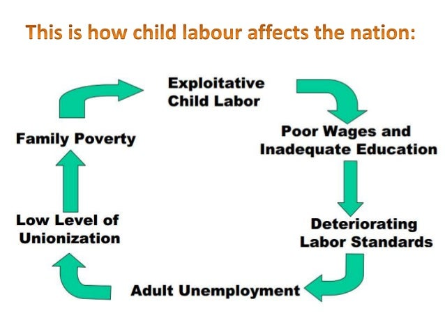 long essays on child labour