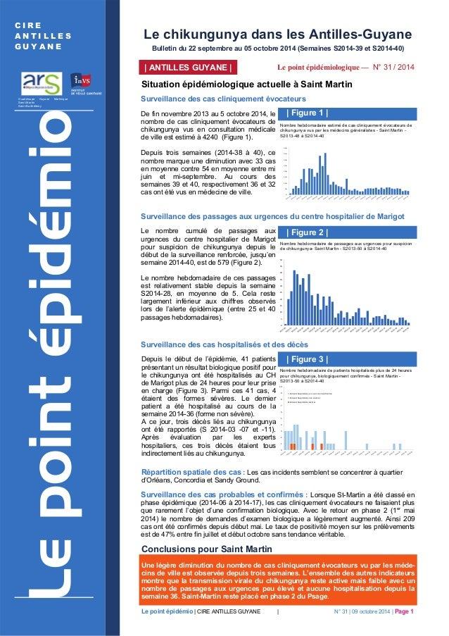 Le point épidémio | CIRE ANTILLES GUYANE | N° 31 | 09 octobre 2014 | Page 1 Guadeloupe Guyane Martinique Saint-Martin Sain...