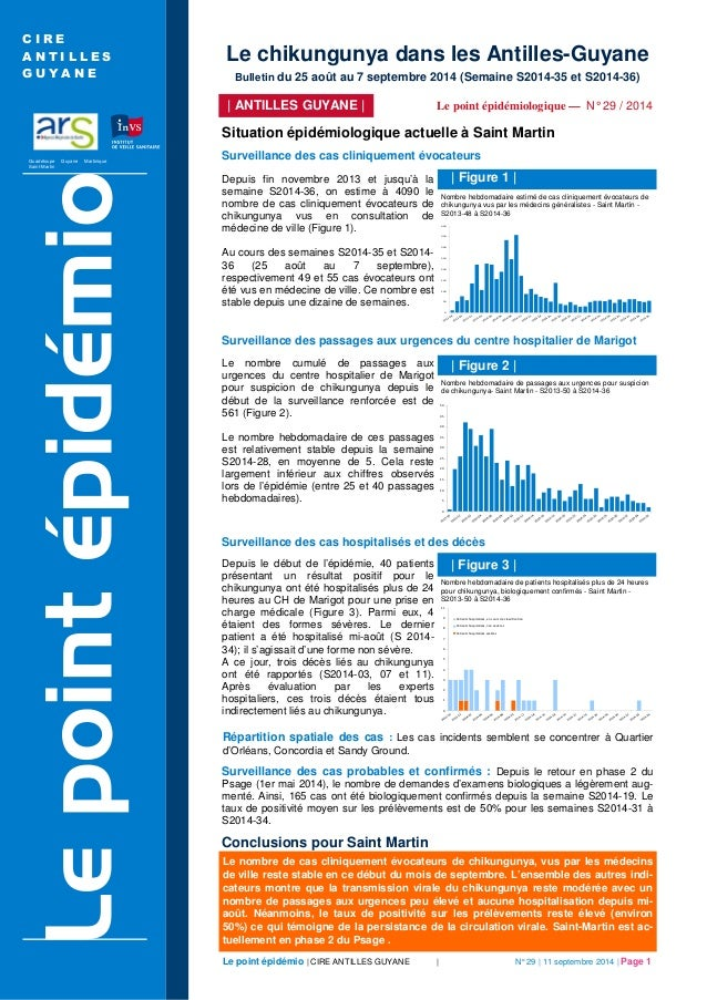 Le chikungunya dans les Antilles-Guyane  Bulletin du 25 août au 7 septembre 2014 (Semaine S2014-35 et S2014-36)  Situation...