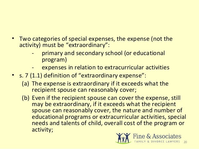 Image Result For Insurance Expensea