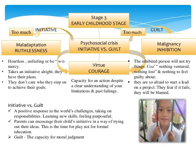 eriksons fifth stage of psychosocial development essay Erikson ' s stages of psychosocial development and life events essay psychosocial development the first stage of development is infancy it lasts from birth to 1 year.