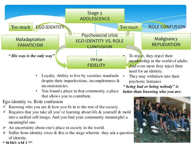 identity versus role confusion outline virtue Introduction knowledge of human growth and development is basic to the healthcare of individuals across the life span  identity vs role confusion young adulthood (18 – 40 years) intimacy vs isolation  identity vs identity confusion peer groups, leadership models, partners in friendship, sex, competition and cooperation.