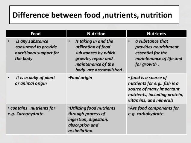 Measure Healthy Food Intake Child