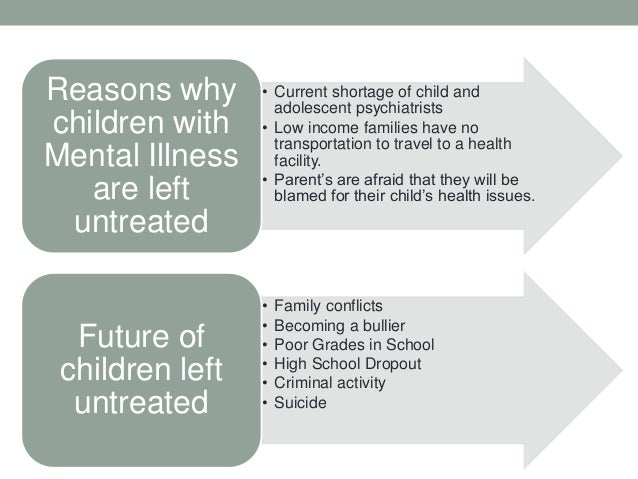 mental health of children and adolescents Mental health surveillance among children – united states, 2005—2011: this cdc report describes the number of us children aged 3–17 years who have specific mental disorders used data collected from a variety of data sources between the years 2005-2011.